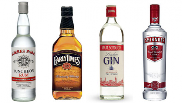 May Poll – What is your favourite Cocktail Base Spirit?